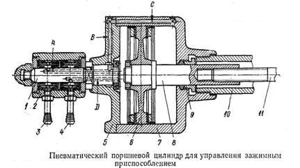 Использование пневматического цилиндра в зажимном приспособлении