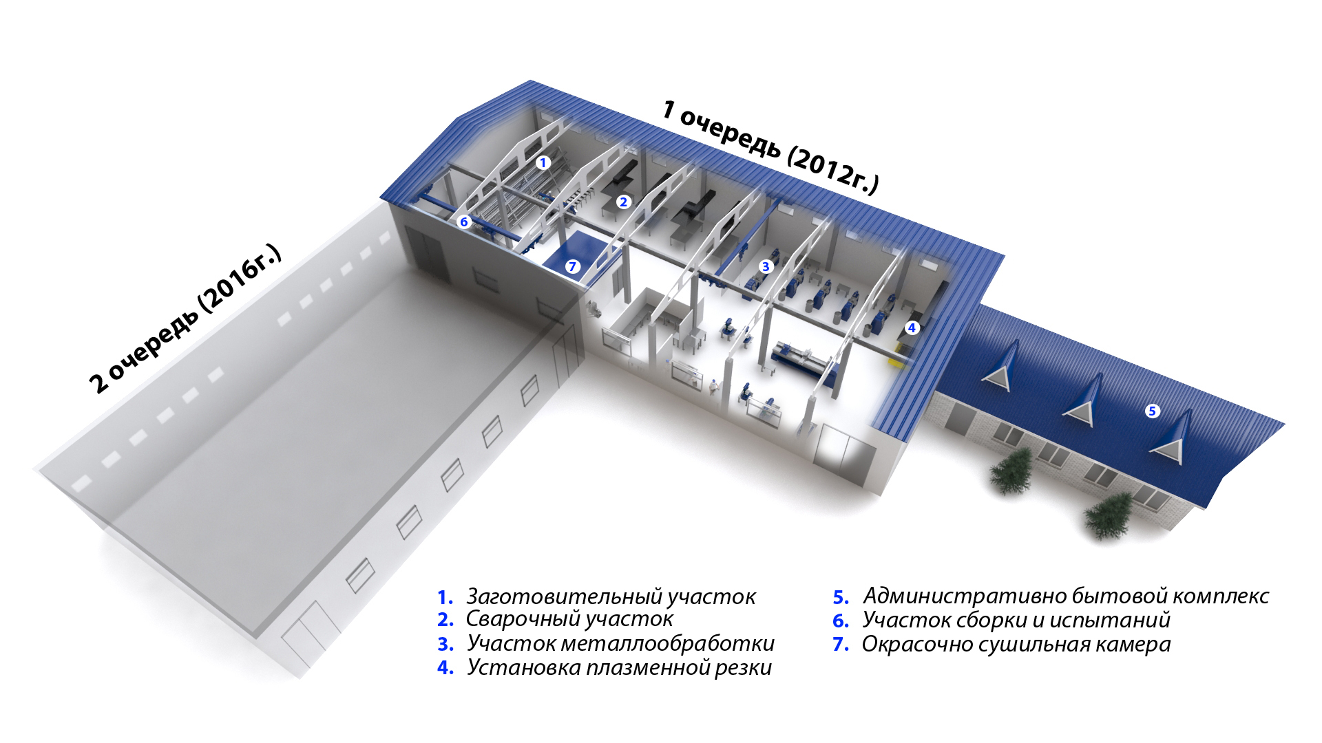 Завод гидравлического оборудования