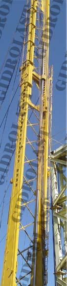 Гидроцилиндры для нефтедобывающей промышленности